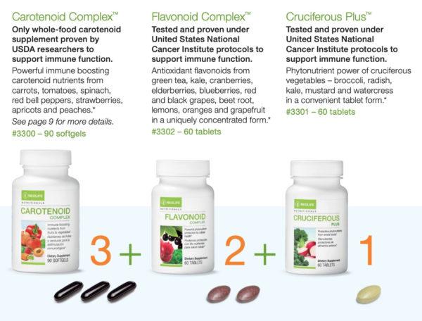 PhytoDefense Immune Packs #3309-1563